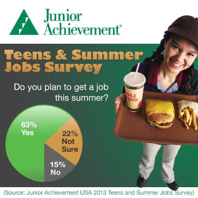 Part Time Jobs, Teen & Student Jobs, Summer - GrooveJob